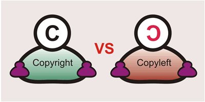 Copyleft vs Copyright